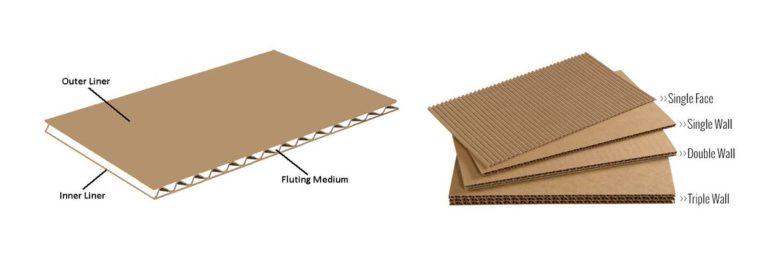 Fluting Medium Paper